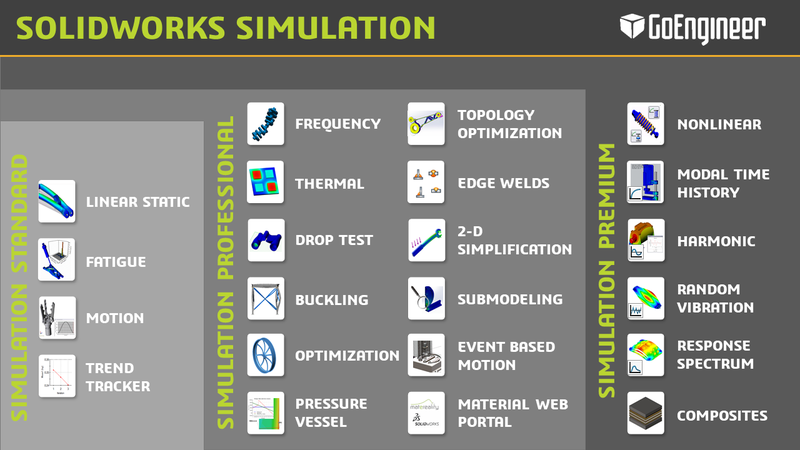 File:Simulation Matrix 2018.PNG